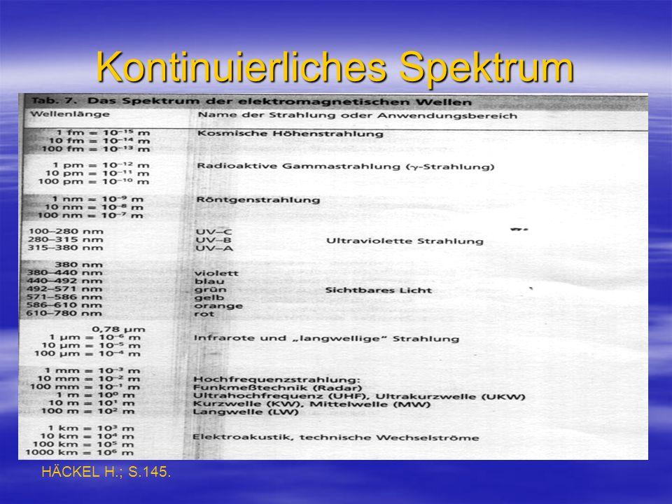 Kontinuierliches Spektrum HÄCKEL H.; S.145.
