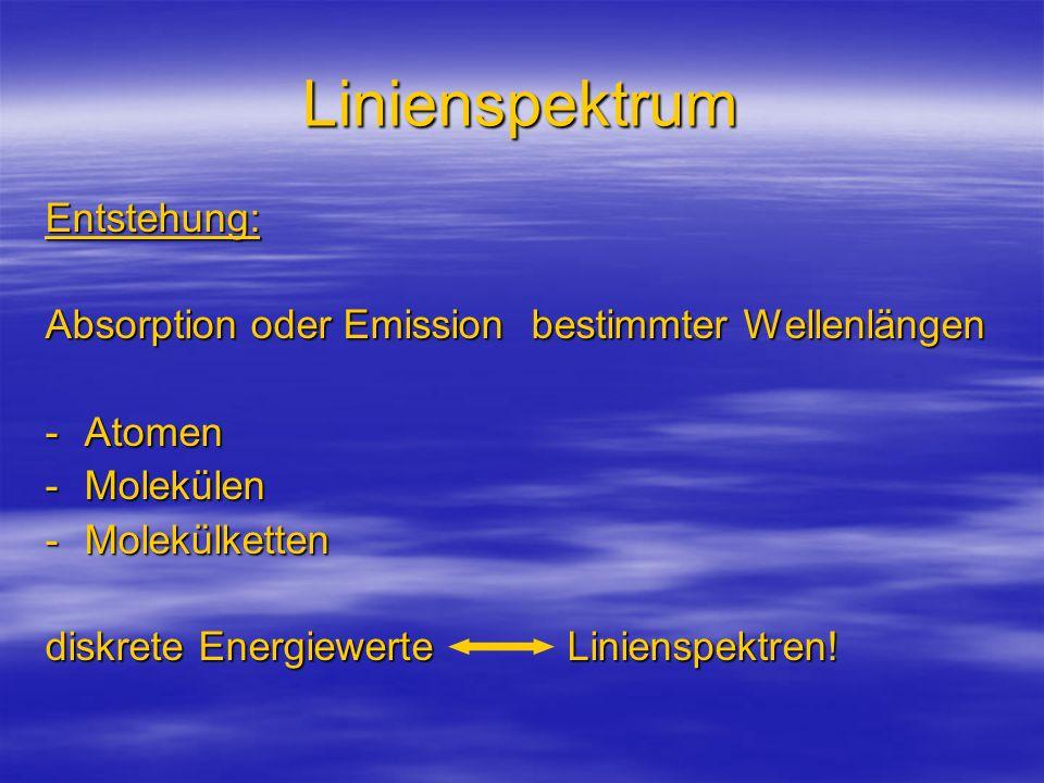 Linienspektrum Entstehung: Absorption oder Emission bestimmter Wellenlängen -Atomen -Molekülen -Molekülketten diskrete Energiewerte Linienspektren!