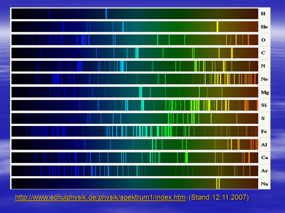 http://www.schulphysik.de/physik/spektrum1/index.htmhttp://www.schulphysik.de/physik/spektrum1/index.htm (Stand 12.11.2007) http://www.schulphysik.de/