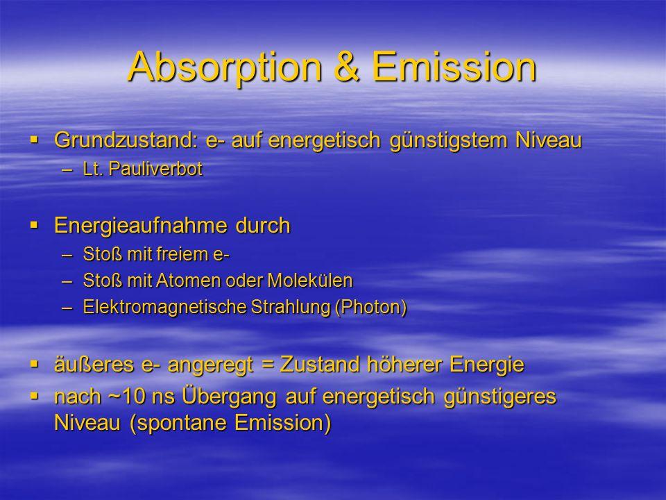 Absorption & Emission Grundzustand: e- auf energetisch günstigstem Niveau Grundzustand: e- auf energetisch günstigstem Niveau –Lt. Pauliverbot Energie