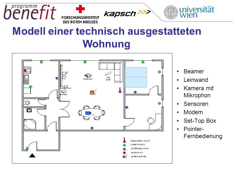 Modell einer technisch ausgestatteten Wohnung Beamer Leinwand Kamera mit Mikrophon Sensoren Modem Set-Top Box Pointer- Fernbedienung