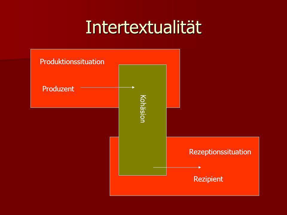 Intertextualität Produktionssituation Produzent Rezeptionssituation Rezipient Kohäsion