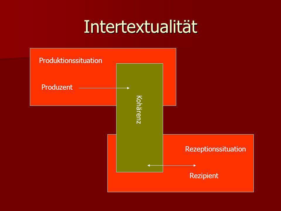 Intertextualität Produktionssituation Produzent Rezeptionssituation Rezipient Kohärenz