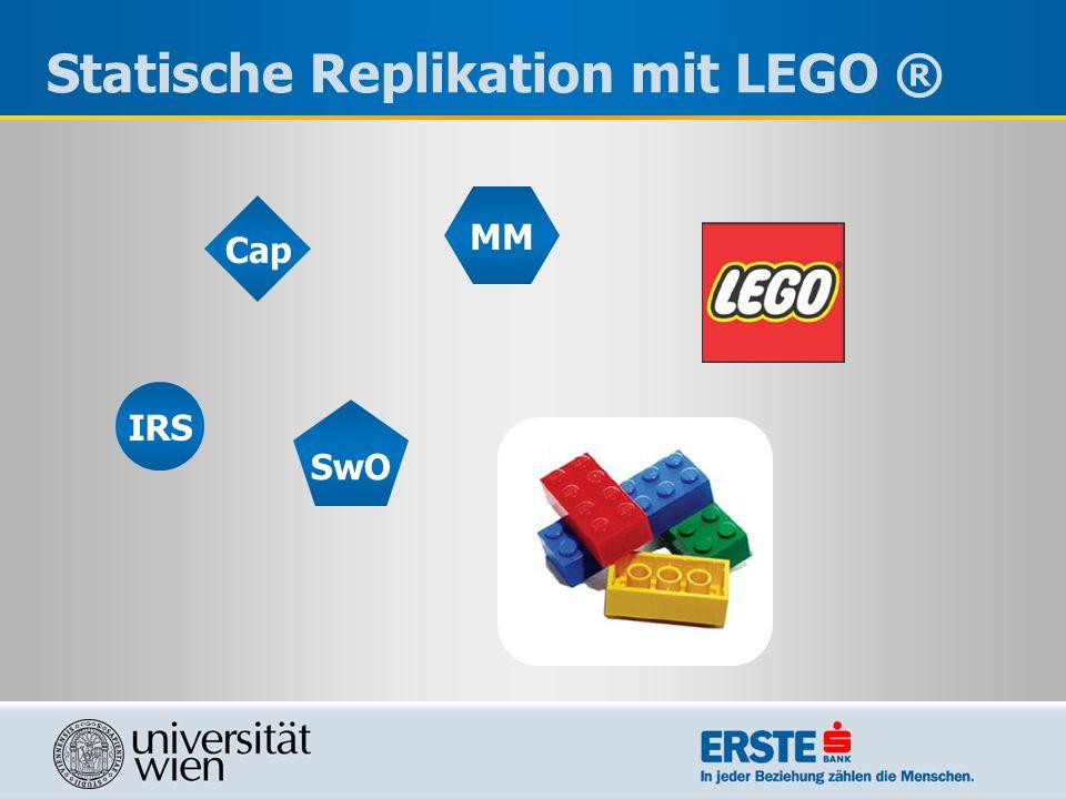 LEGO® Preise