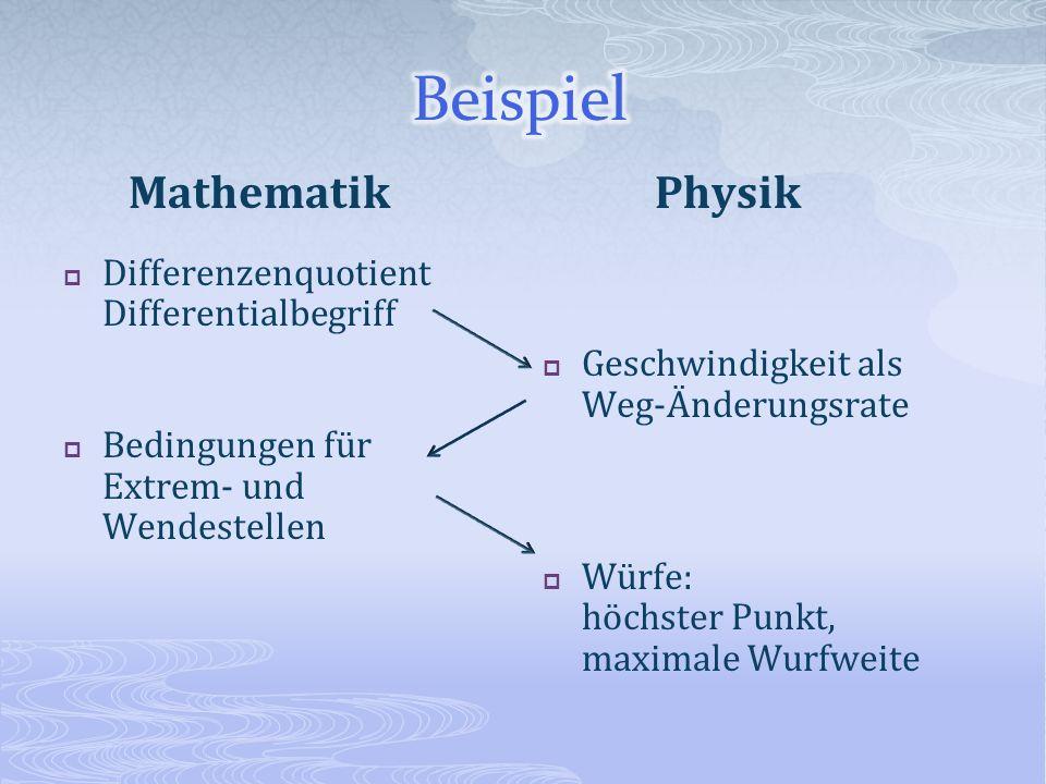Mathematik Differenzenquotient Differentialbegriff Bedingungen für Extrem- und Wendestellen Physik Geschwindigkeit als Weg-Änderungsrate Würfe: höchst