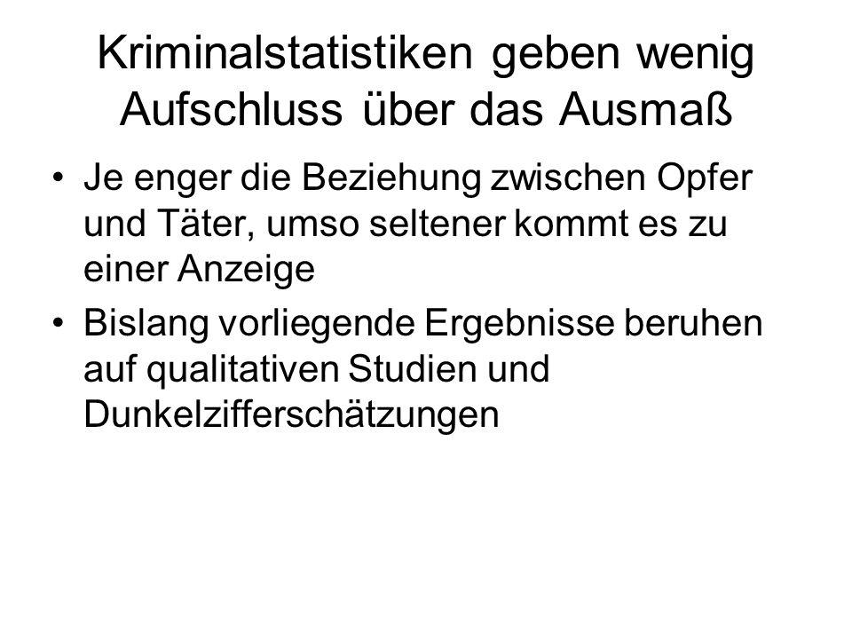 Österreichische Zahlen * Jede 5.bis 10. in einer Beziehung lebenden Frau ist von Gewalt betroffen.