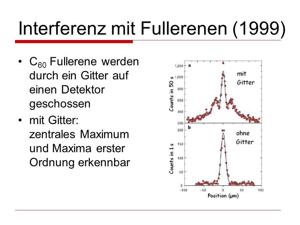 Interferenz mit Fullerenen (2003) verbesserte Apparatur, v 190 m/s Maxima bis zur dritten Ordnung erkennbar