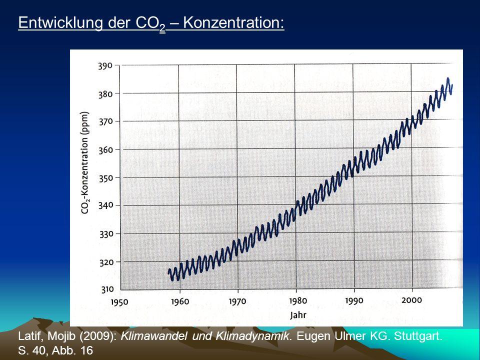 Latif, Mojib (2009): Klimawandel und Klimadynamik. Eugen Ulmer KG. Stuttgart. S. 40, Abb. 16 Entwicklung der CO 2 – Konzentration: