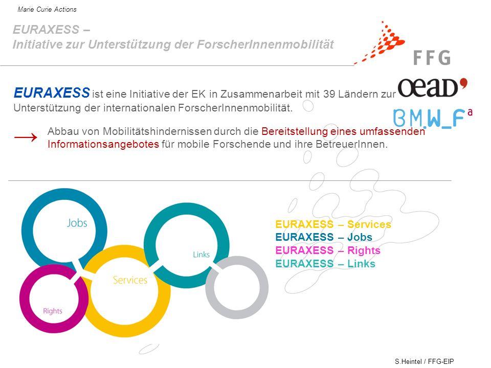 S.Heintel / FFG-EIP Marie Curie Actions EURAXESS – Initiative zur Unterstützung der ForscherInnenmobilität EURAXESS ist eine Initiative der EK in Zusammenarbeit mit 39 Ländern zur Unterstützung der internationalen ForscherInnenmobilität.