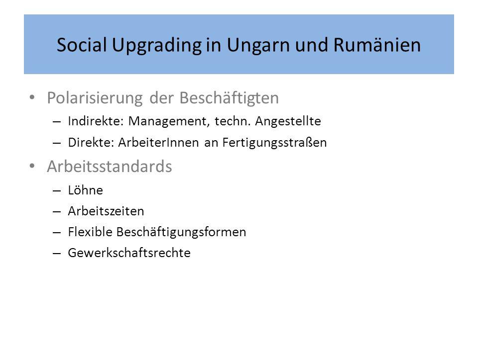 Social Upgrading in Ungarn und Rumänien Polarisierung der Beschäftigten – Indirekte: Management, techn.