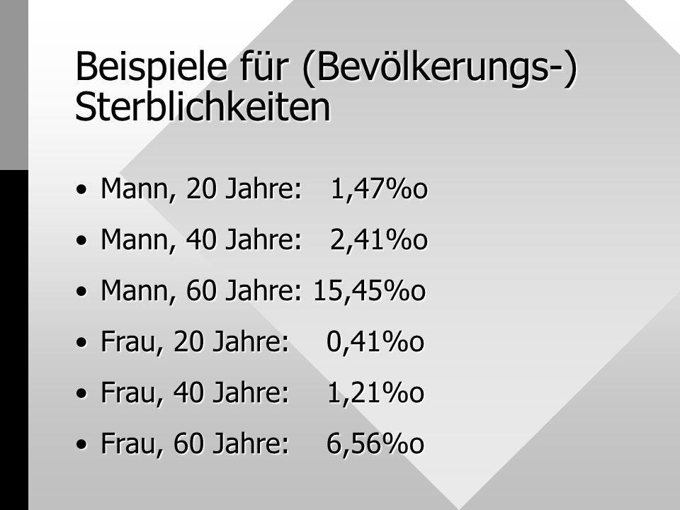 Beispiele für (Bevölkerungs-) Sterblichkeiten Mann, 20 Jahre: 1,47%oMann, 20 Jahre: 1,47%o Mann, 40 Jahre: 2,41%oMann, 40 Jahre: 2,41%o Mann, 60 Jahre