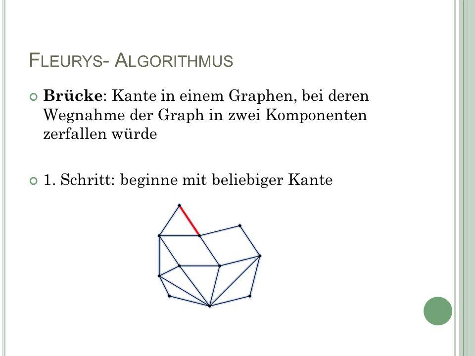 F LEURYS - A LGORITHMUS Brücke : Kante in einem Graphen, bei deren Wegnahme der Graph in zwei Komponenten zerfallen würde 1. Schritt: beginne mit beli