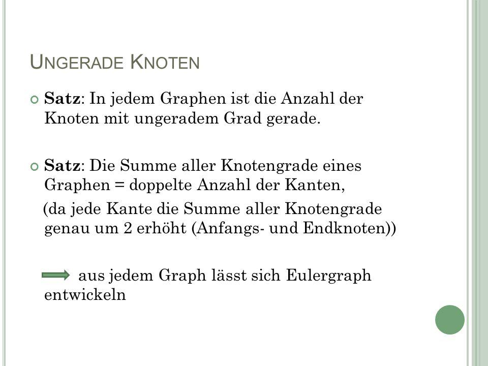 U NGERADE K NOTEN Satz : In jedem Graphen ist die Anzahl der Knoten mit ungeradem Grad gerade.