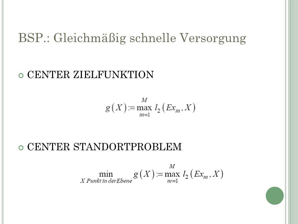 BSP.: Gleichmäßig schnelle Versorgung CENTER ZIELFUNKTION CENTER STANDORTPROBLEM