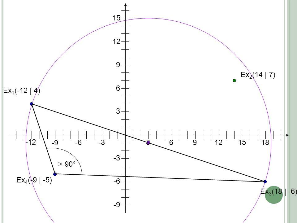 3691215 3 6 9 12 15 Ex 1 (-12 | 4) Ex 2 (14 | 7) 18 -6 -3 Ex 3 (18 | -6) Ex 4 (-9 | -5) -3 -6 -9 -12 > 90°