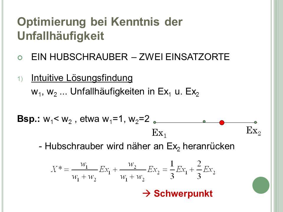 Optimierung bei Kenntnis der Unfallhäufigkeit EIN HUBSCHRAUBER – ZWEI EINSATZORTE 1) Intuitive Lösungsfindung w 1, w 2... Unfallhäufigkeiten in Ex 1 u