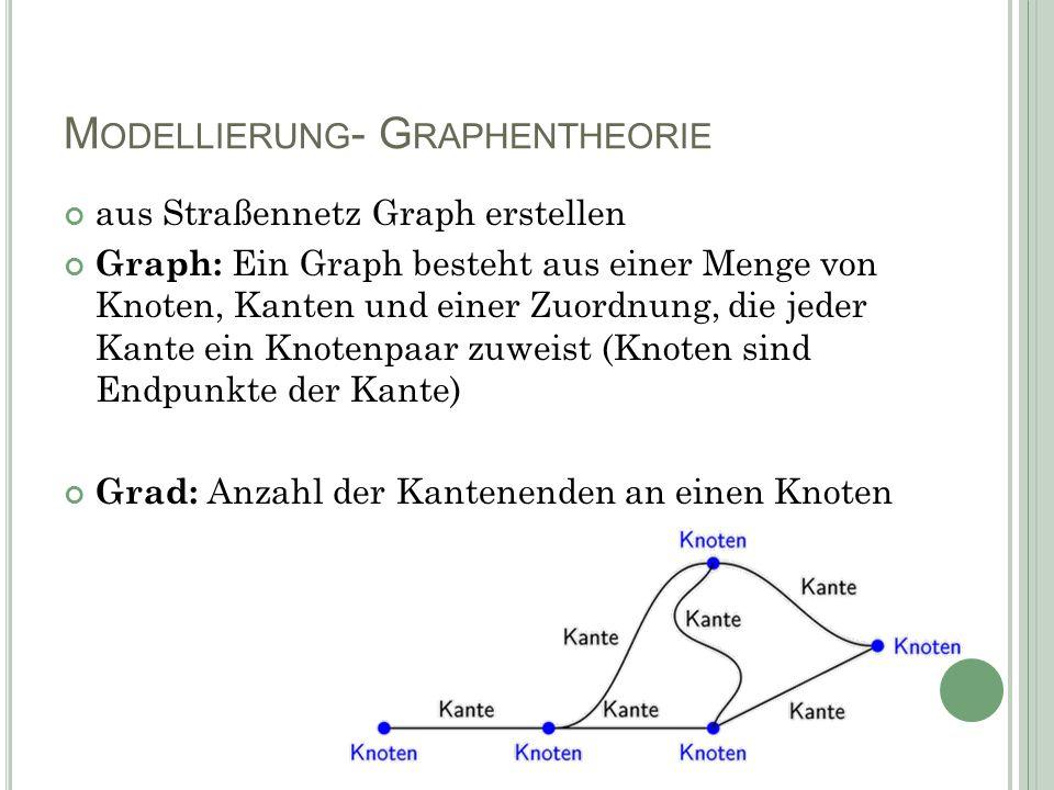 M ODELLIERUNG - G RAPHENTHEORIE aus Straßennetz Graph erstellen Graph: Ein Graph besteht aus einer Menge von Knoten, Kanten und einer Zuordnung, die jeder Kante ein Knotenpaar zuweist (Knoten sind Endpunkte der Kante) Grad: Anzahl der Kantenenden an einen Knoten