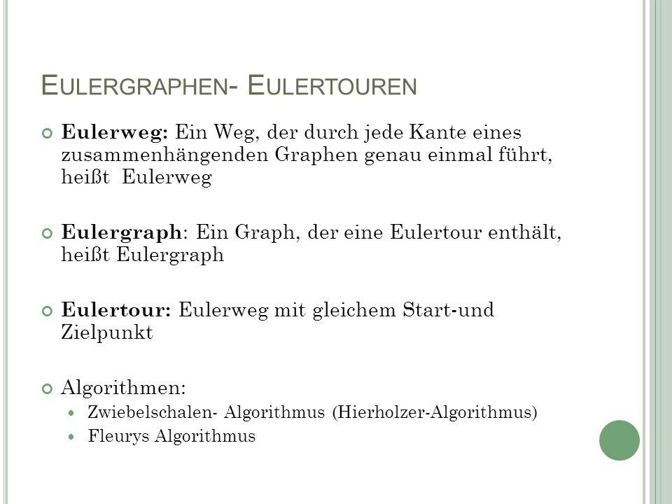E ULERGRAPHEN - E ULERTOUREN Eulerweg: Ein Weg, der durch jede Kante eines zusammenhängenden Graphen genau einmal führt, heißt Eulerweg Eulergraph : Ein Graph, der eine Eulertour enthält, heißt Eulergraph Eulertour: Eulerweg mit gleichem Start-und Zielpunkt Algorithmen: Zwiebelschalen- Algorithmus (Hierholzer-Algorithmus) Fleurys Algorithmus
