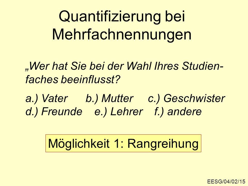 EESG/04/02/15 Quantifizierung bei Mehrfachnennungen Wer hat Sie bei der Wahl Ihres Studien- faches beeinflusst.