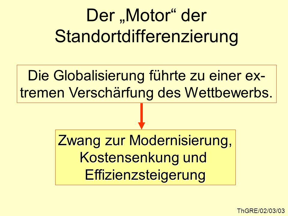 ThGRE/02/03/03 Der Motor der Standortdifferenzierung Die Globalisierung führte zu einer ex- tremen Verschärfung des Wettbewerbs. Zwang zur Modernisier