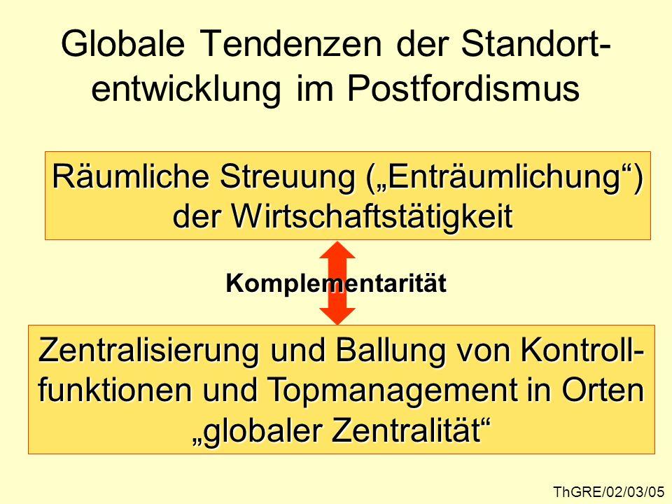 ThGRE/02/03/05 Globale Tendenzen der Standort- entwicklung im Postfordismus Räumliche Streuung (Enträumlichung) der Wirtschaftstätigkeit Zentralisieru