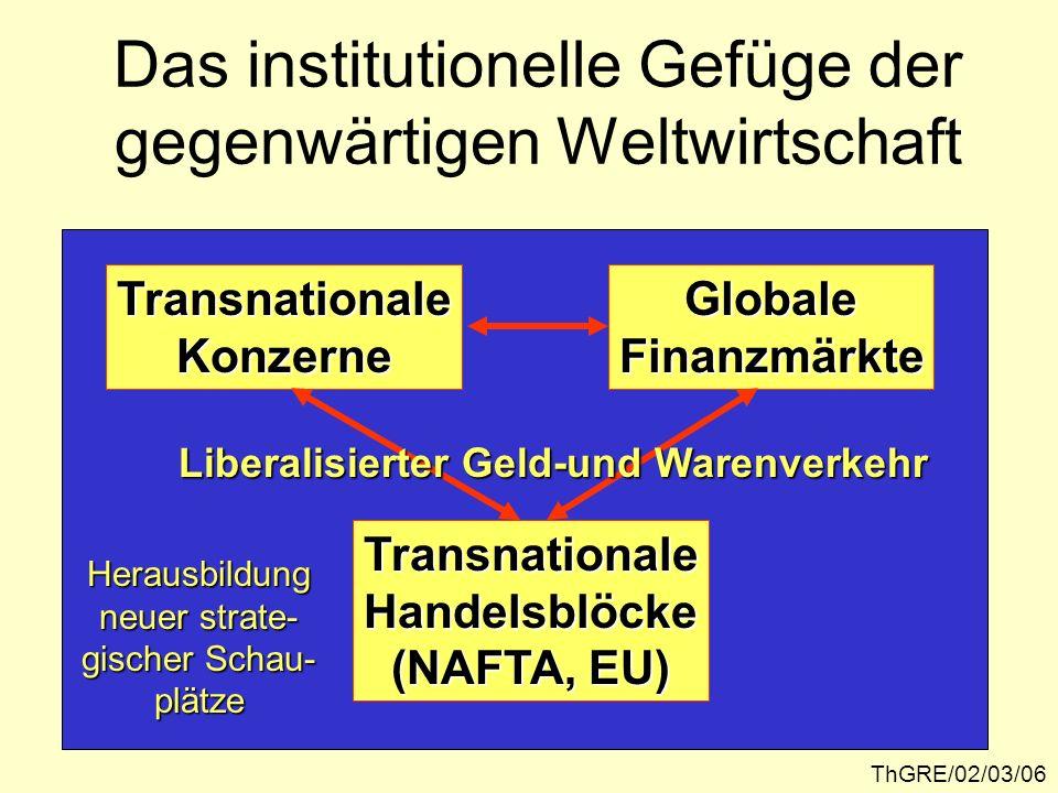 ThGRE/02/03/06 Das institutionelle Gefüge der gegenwärtigen Weltwirtschaft Herausbildung neuer strate- gischer Schau- plätze TransnationaleKonzerneGlo