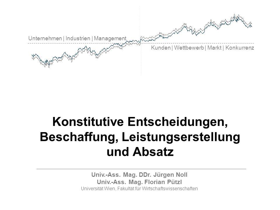Unternehmen   Industrien   Management Kunden   Wettbewerb   Markt   Konkurrenz III.3.