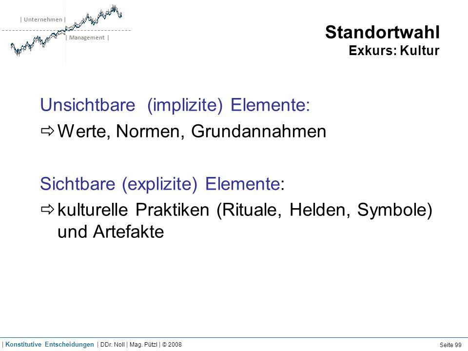 | Unternehmen | | Management | Standortwahl Exkurs: Kultur Unsichtbare (implizite) Elemente: Werte, Normen, Grundannahmen Sichtbare (explizite) Elemen