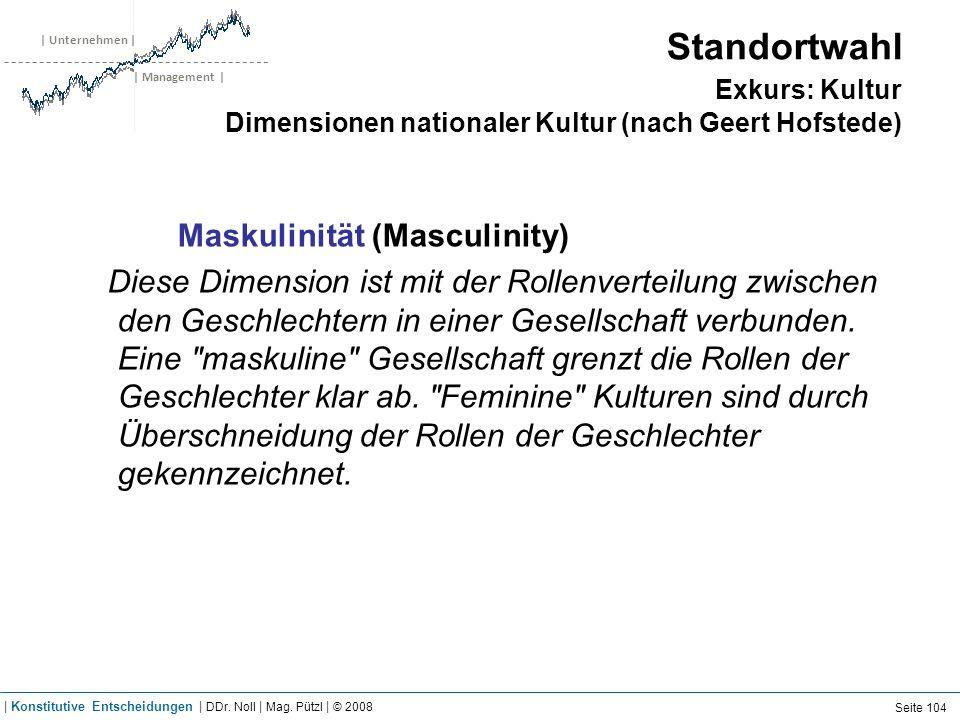 | Unternehmen | | Management | Standortwahl Exkurs: Kultur Dimensionen nationaler Kultur (nach Geert Hofstede) Maskulinität (Masculinity) Diese Dimens