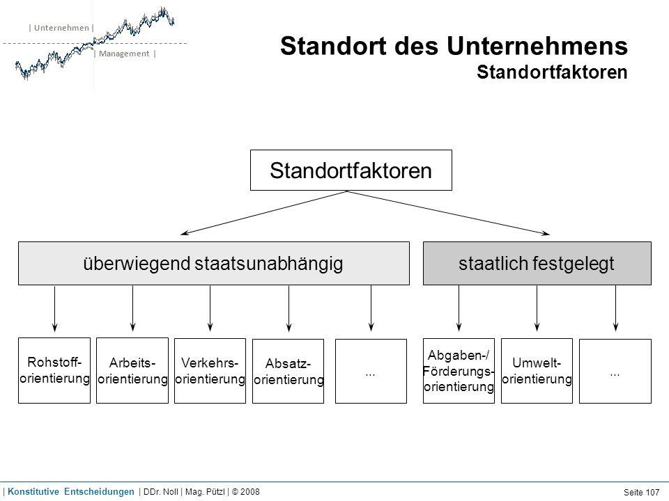 | Unternehmen | | Management | Standort des Unternehmens Standortfaktoren Standortfaktoren überwiegend staatsunabhängig staatlich festgelegt Rohstoff-