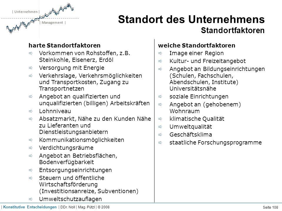 | Unternehmen | | Management | Standort des Unternehmens Standortfaktoren harte Standortfaktoren Vorkommen von Rohstoffen, z.B. Steinkohle, Eisenerz,