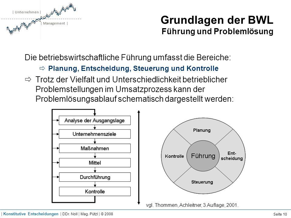 | Unternehmen | | Management | Grundlagen der BWL Führung und Problemlösung Die betriebswirtschaftliche Führung umfasst die Bereiche: Planung, Entsche