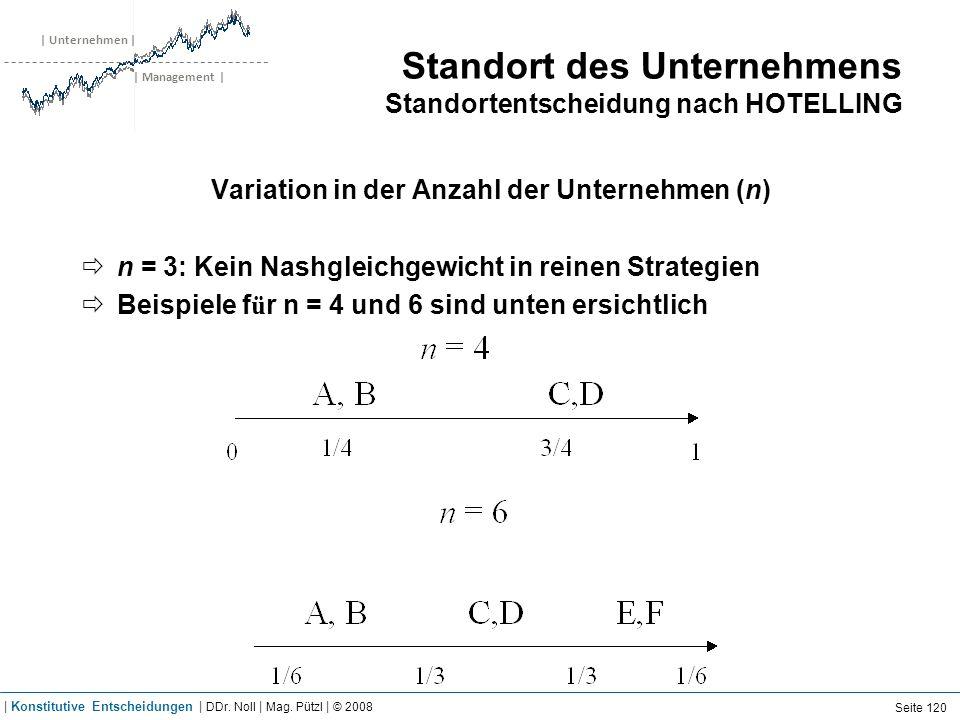 | Unternehmen | | Management | Standort des Unternehmens Standortentscheidung nach HOTELLING Variation in der Anzahl der Unternehmen (n) n = 3: Kein N