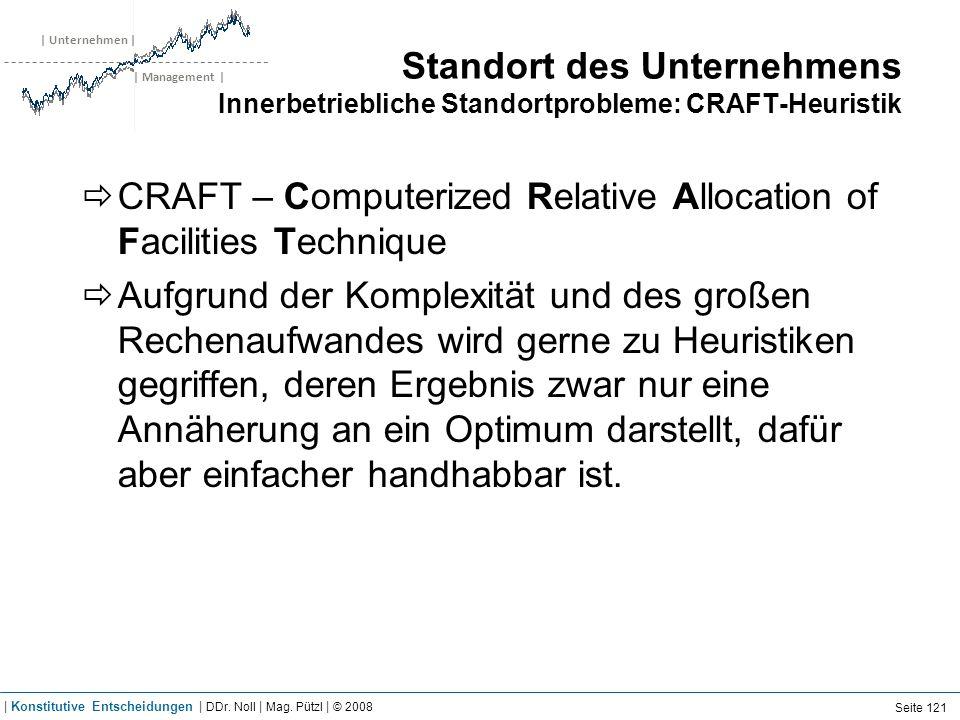 | Unternehmen | | Management | Standort des Unternehmens Innerbetriebliche Standortprobleme: CRAFT-Heuristik CRAFT – Computerized Relative Allocation