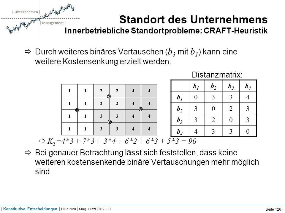 | Unternehmen | | Management | Standort des Unternehmens Innerbetriebliche Standortprobleme: CRAFT-Heuristik Durch weiteres binäres Vertauschen ( b 3