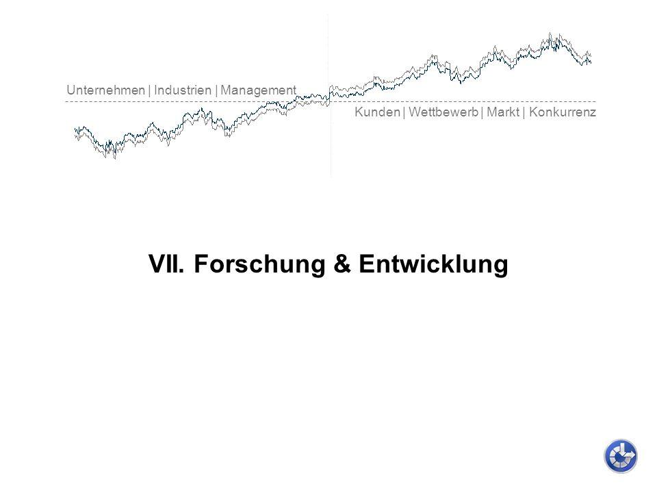 Unternehmen | Industrien | Management Kunden | Wettbewerb | Markt | Konkurrenz VII. Forschung & Entwicklung