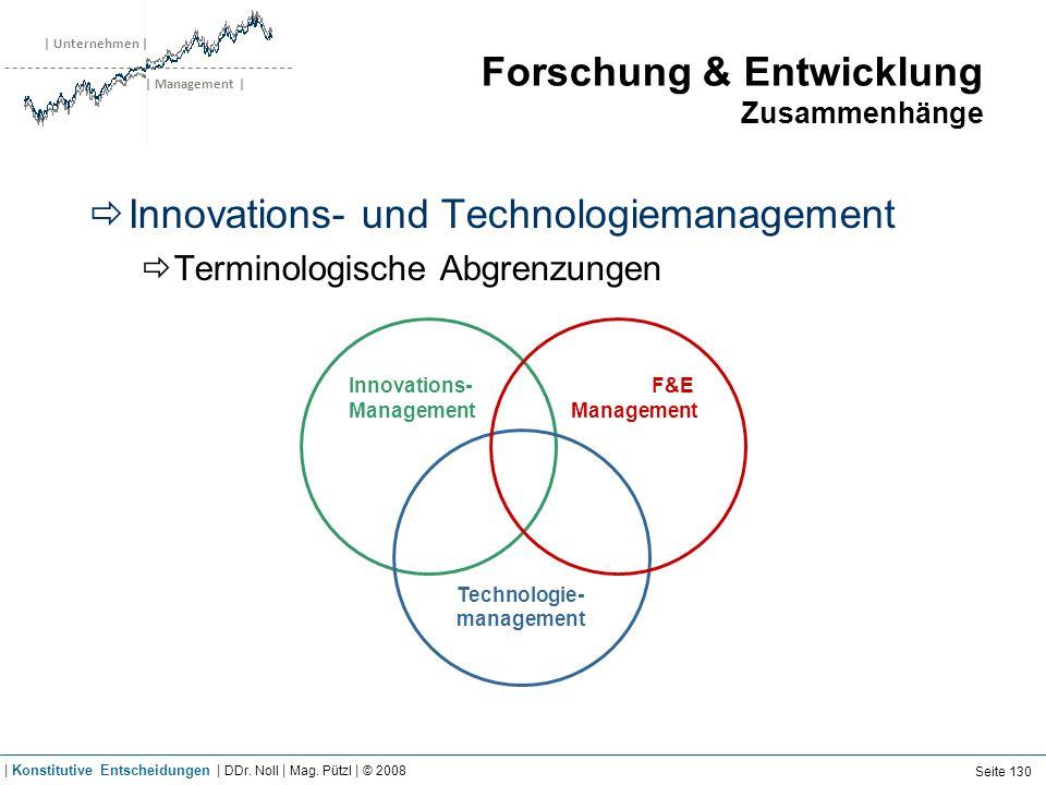 | Unternehmen | | Management | Forschung & Entwicklung Zusammenhänge Innovations- und Technologiemanagement Terminologische Abgrenzungen Innovations-