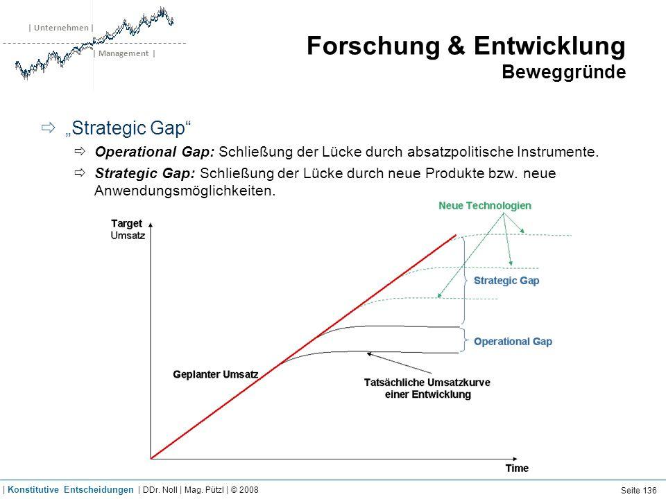 | Unternehmen | | Management | Forschung & Entwicklung Beweggründe Strategic Gap Operational Gap: Schließung der Lücke durch absatzpolitische Instrume