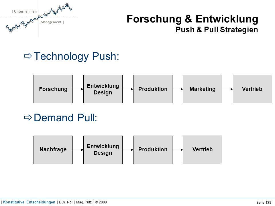 | Unternehmen | | Management | Forschung & Entwicklung Push & Pull Strategien Technology Push: Demand Pull: Forschung Entwicklung Design ProduktionMar