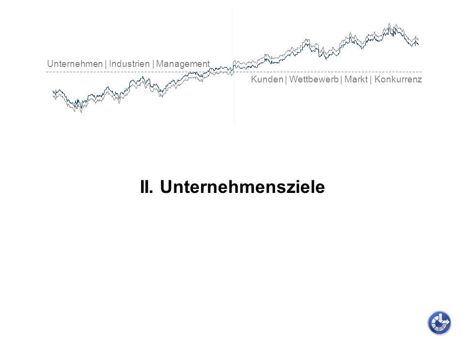 Unternehmen | Industrien | Management Kunden | Wettbewerb | Markt | Konkurrenz II. Unternehmensziele