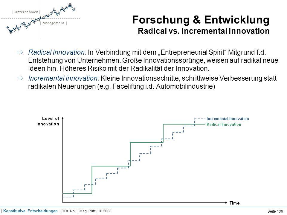 | Unternehmen | | Management | Forschung & Entwicklung Radical vs. Incremental Innovation Radical Innovation: In Verbindung mit dem Entrepreneurial Sp