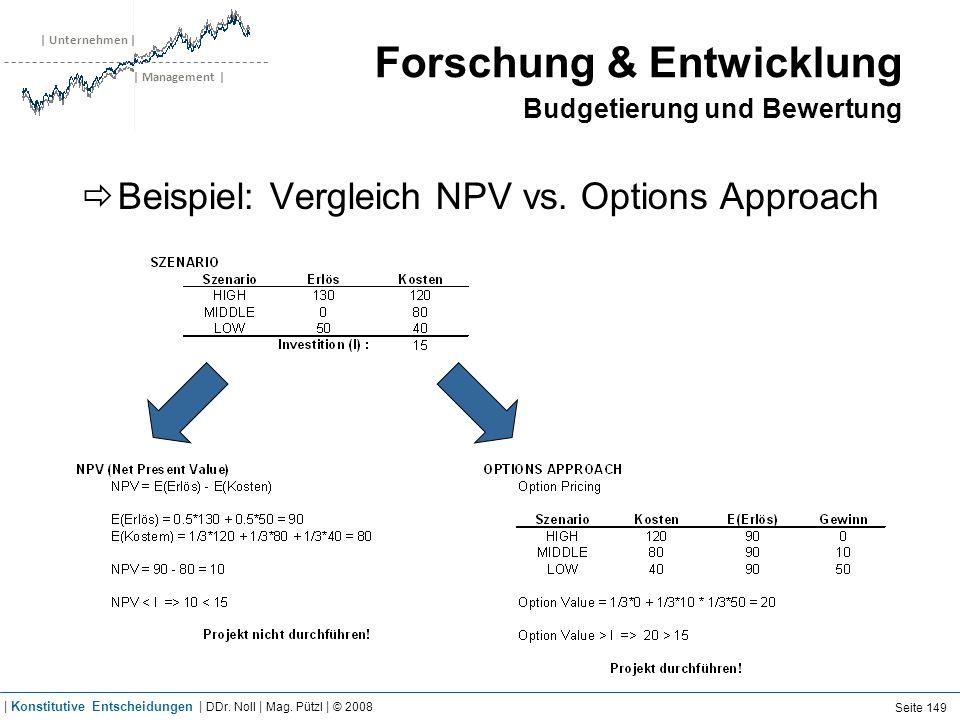 | Unternehmen | | Management | Forschung & Entwicklung Budgetierung und Bewertung Beispiel: Vergleich NPV vs. Options Approach Seite 149 | Konstitutiv