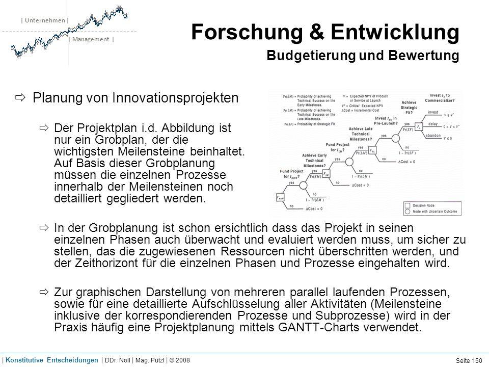 | Unternehmen | | Management | Forschung & Entwicklung Budgetierung und Bewertung Planung von Innovationsprojekten Der Projektplan i.d. Abbildung ist