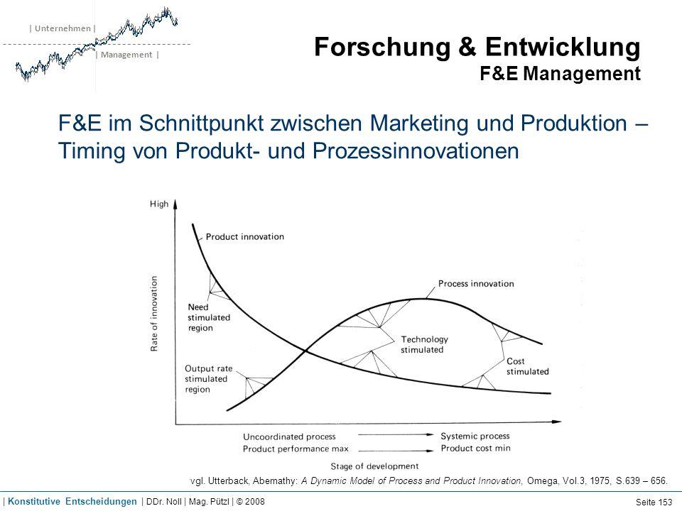 | Unternehmen | | Management | Forschung & Entwicklung F&E Management F&E im Schnittpunkt zwischen Marketing und Produktion – Timing von Produkt- und