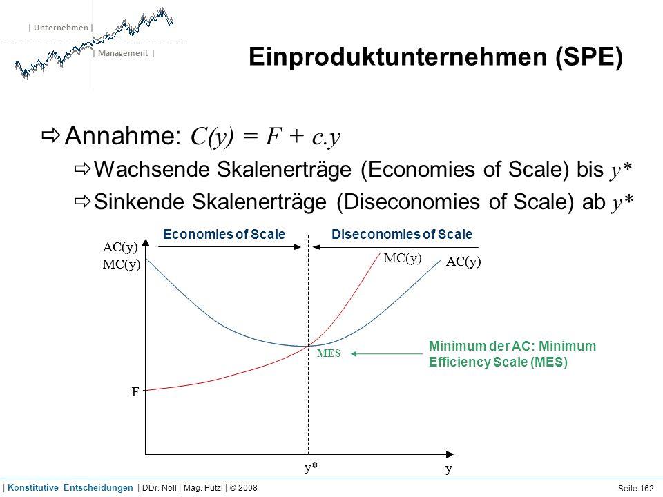 | Unternehmen | | Management | Einproduktunternehmen (SPE) Annahme: C(y) = F + c.y Wachsende Skalenerträge (Economies of Scale) bis y* Sinkende Skalen