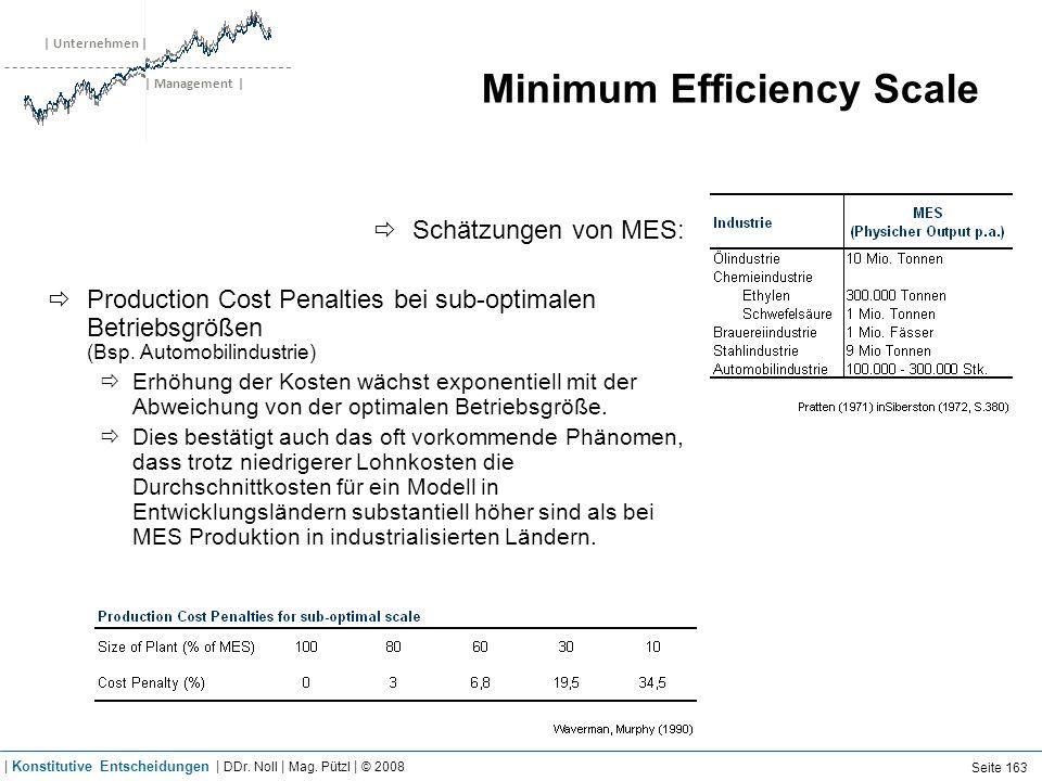 | Unternehmen | | Management | Minimum Efficiency Scale Schätzungen von MES: Production Cost Penalties bei sub-optimalen Betriebsgrößen (Bsp. Automobi