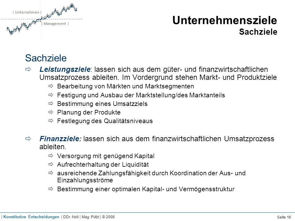 | Unternehmen | | Management | Unternehmensziele Sachziele Sachziele Leistungsziele: lassen sich aus dem güter- und finanzwirtschaftlichen Umsatzproze