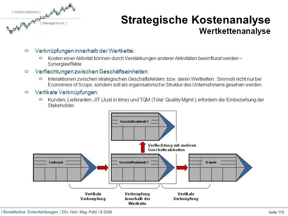 | Unternehmen | | Management | Verknüpfungen innerhalb der Wertkette: Kosten einer Aktivität können durch Verstärkungen anderer Aktivitäten beeinfluss