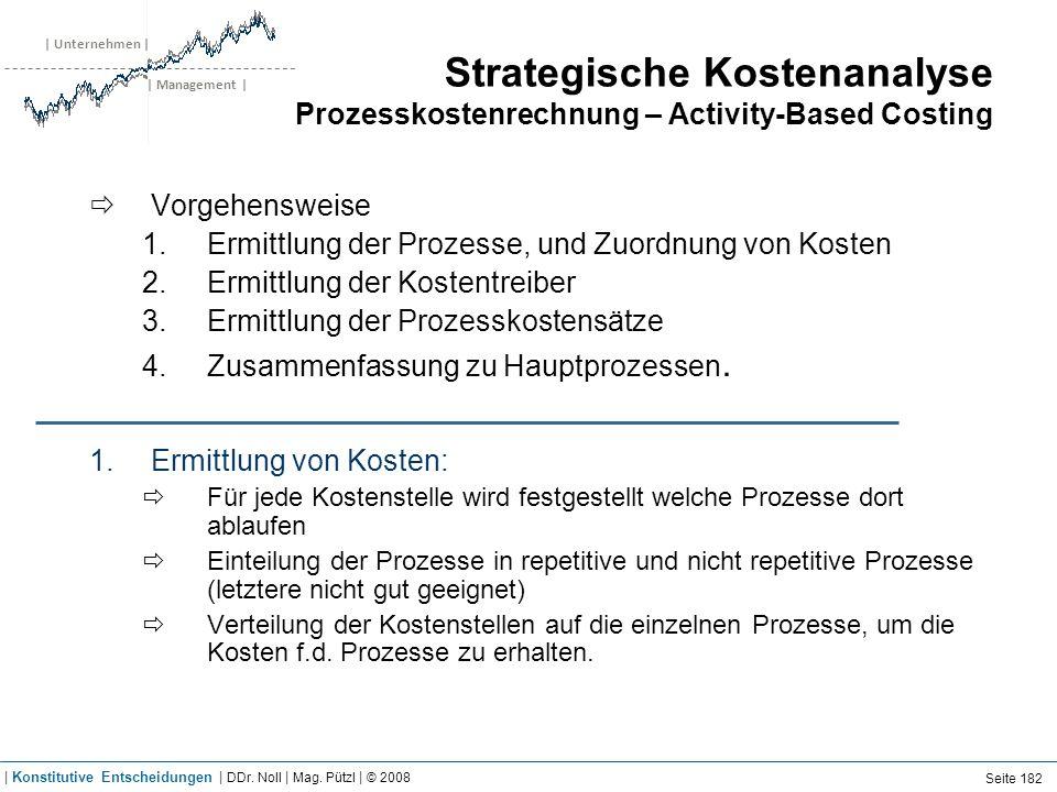 | Unternehmen | | Management | Strategische Kostenanalyse Prozesskostenrechnung – Activity-Based Costing Vorgehensweise 1.Ermittlung der Prozesse, und