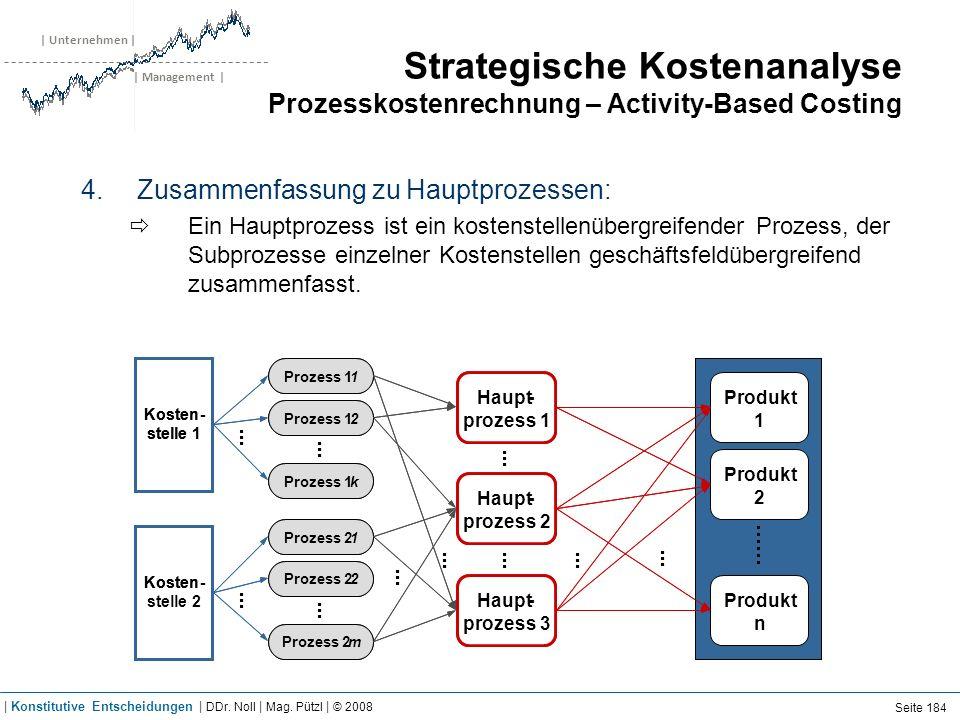 | Unternehmen | | Management | Strategische Kostenanalyse Prozesskostenrechnung – Activity-Based Costing 4.Zusammenfassung zu Hauptprozessen: Ein Haup